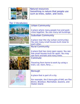Urban, Suburban, Rural Communities BIlingual Vocabulary sheet