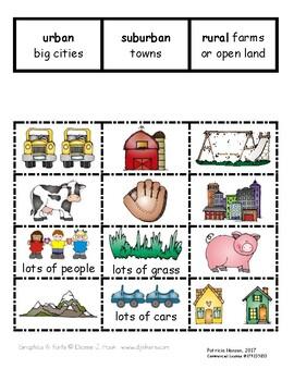 Urban, Suburban & Rural Picture Sort