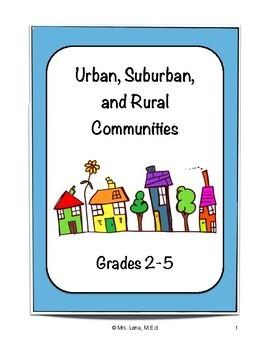 Urban, Suburban, and Rural Communities Lesson Plan