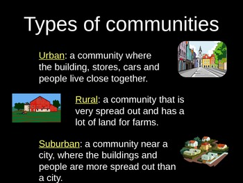 Urban, Suburban, and Rural PowerPoint Lesson... by Kelly Hong ...
