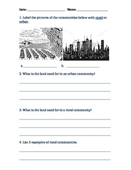 Urban and Rural Communities - Test and Review