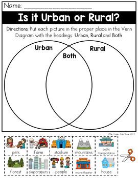 Urban and Rural Venn Diagram Worksheet