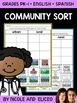 Urban or Rural Community Sorting Activity