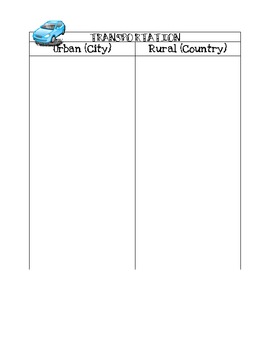 Urban s. Rural communities handout