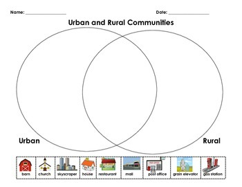 Urban vs. Rural Sort