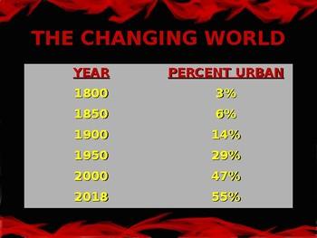 Urbanization PowerPoint: AP Human Geography