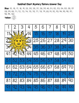 Uruguay Flag Hundred Chart Mystery Picture with Number Cards
