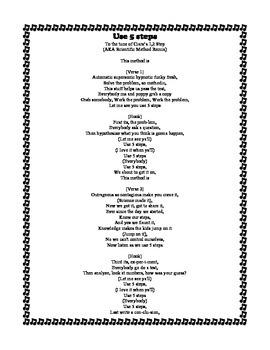 Use 5 Steps: Scientific Method Song