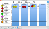 Use Candy to Balance Chemical Equations - SMART Board Pres