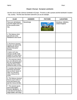 Use Clues to locate Europe's Famous Landmarks!