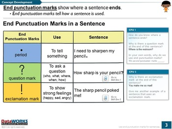 Use End Punctuation Marks for Sentences
