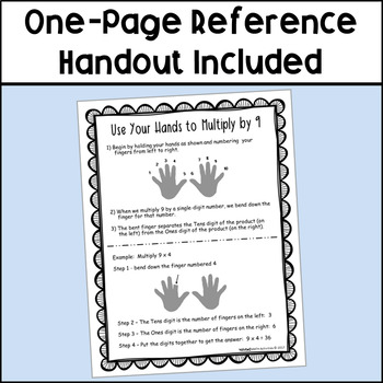 Use Your Hands to Multiply by 9 - PowerPoint Lesson