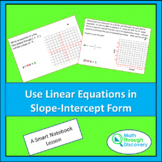 Use Linear Equations in Slope-Intercept Form