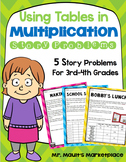 Use Multiplication to Find Combinations: Making a Table (Grades 3-4)