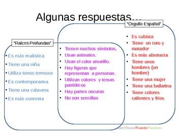 Use Venn Diagrams to Compare/Contrast/Review Hispanic Art