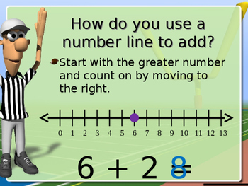 Use a Number Line to Add Powerpoint