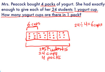 Use a Tape Diagram To Model a Division Word Problem