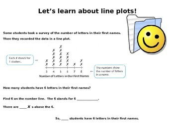 Use and Make Line Plots