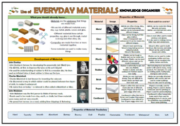Use of Everyday Materials Knowledge Organizer (for Grades 1-2)!