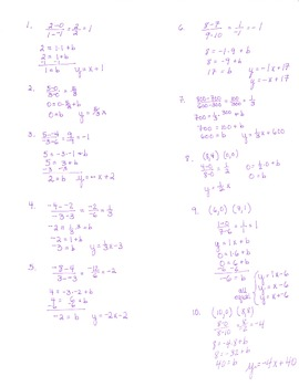 Use two points to write equation in slope-intercept form.  CC Linear Equations