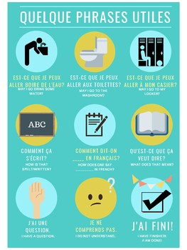 Quelques Phrases Utiles/ Useful French questions for the French classroom