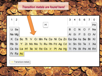 Useful Metals Lesson
