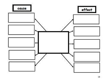 User Friendly Graphic Organizers
