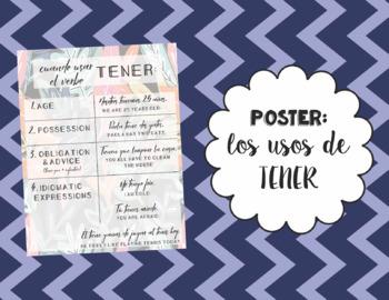 Uses of Tener Poster