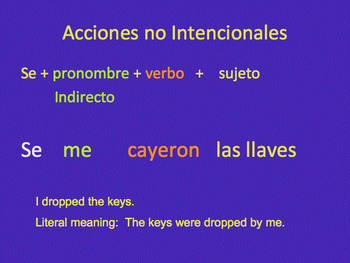 """Spanish uses of """"Se"""" from Reflexive to Non-intentional"""
