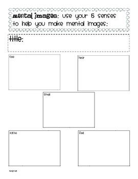 Using 5 Senses to Make Mental Images