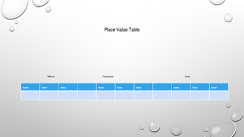 Using A Place Value Table