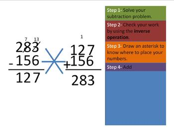 Using Addition to Check Subtraction- The Asterisk Method f