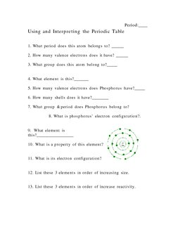 Using and Interpreting the Periodic Table