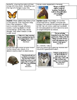 Animal Cards In Speech Therapy & The Classroom