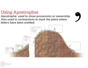 Using Apostrophes Prezi