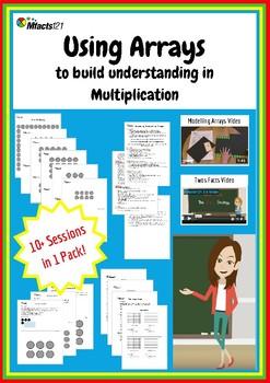Using Arrays to build understanding in Multiplication.