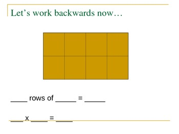Using Arrays to solve Multiplication