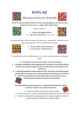 Using Art to Teach Integers and Order of Operation
