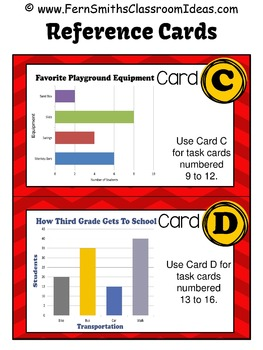 3rd Grade Go Math Chapter Two 2.4 Using Bar Graphs Task Cards
