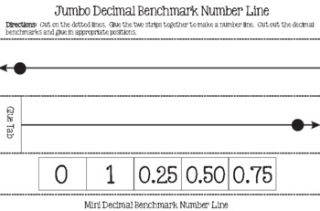 Using Benchmark Decimals to Estimate Sums and Differences Foldable & More