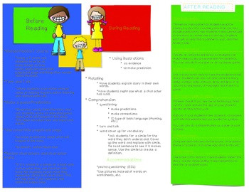 Using Biblio- Counseling To Meet Common Core Standards