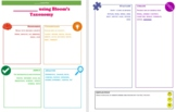 Using Bloom's Taxonomy Blank Lesson Plan