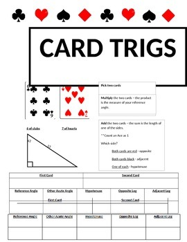 Using Cards for Trig Ratios