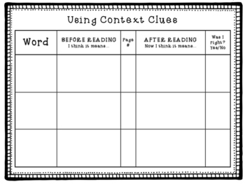 Using Context Clues Chart