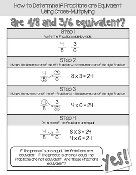 Using Cross-Multiplication for Equivalent Fractions Handout / Anchor Chart