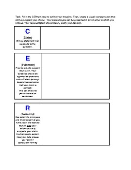 Using Data Analysis to Make a Decision Based on Claim Evidence Reasoning-CER-#18