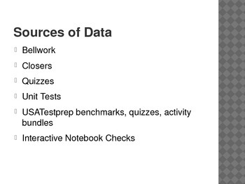 Using Data in the Classroom- Practical Strategies used by a Classroom Teacher