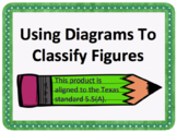 Using Diagrams to Classify 2D Figures