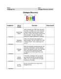 Using Dialogue Correctly: Practice, Notes, and Activities