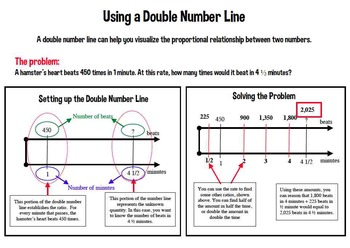 Using Double Number Line Diagrams BUNDLE TWO Ratio 6.RP.3 Task Cards